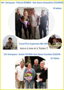 2017 - GP Capbreton - Vainqueurs
