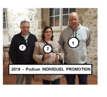 2019 – Individuel PROMOTION – Photo Podium