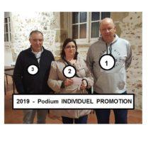 2019 – Individuel PROMOTION – Photo Podium